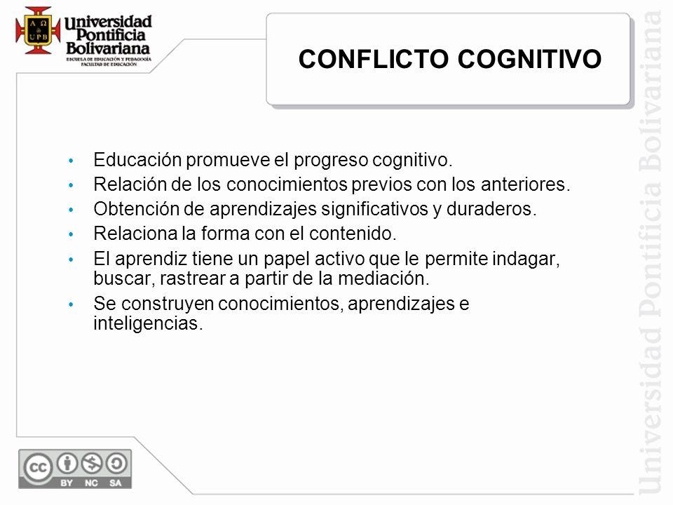 CONFLICTO COGNITIVO Educación promueve el progreso cognitivo.