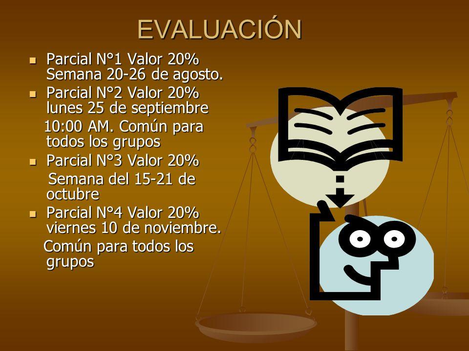 EVALUACIÓN Parcial N°1 Valor 20% Semana 20-26 de agosto.