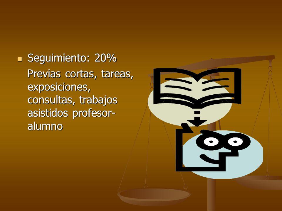 Seguimiento: 20% Previas cortas, tareas, exposiciones, consultas, trabajos asistidos profesor-alumno.