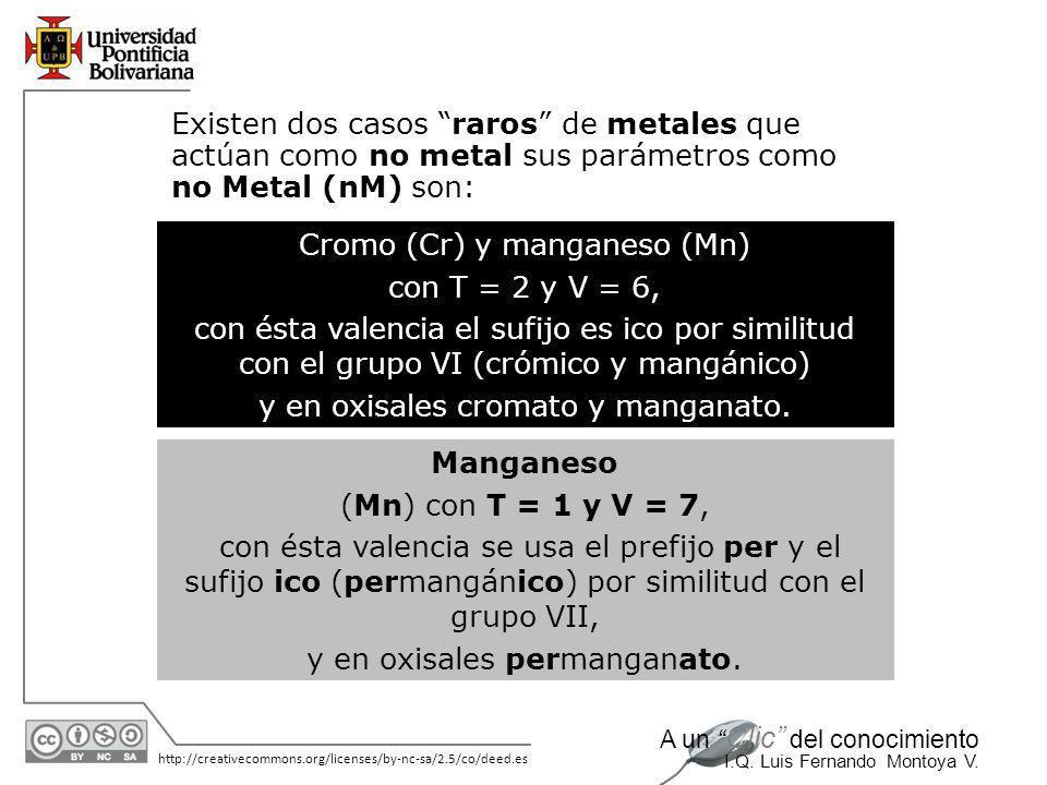 Cromo (Cr) y manganeso (Mn) con T = 2 y V = 6,