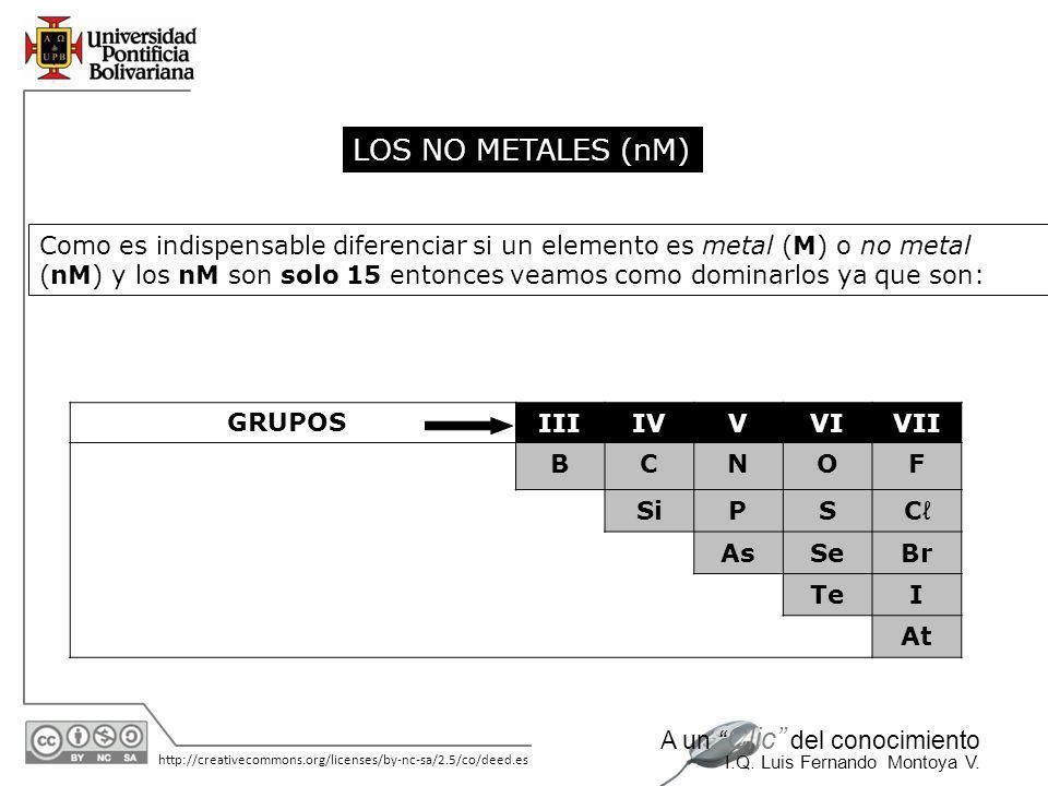 LOS NO METALES (nM)