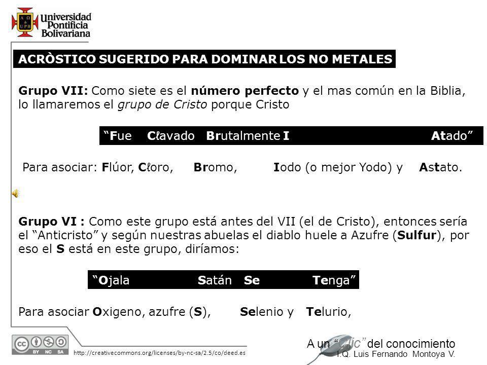 ACRÒSTICO SUGERIDO PARA DOMINAR LOS NO METALES