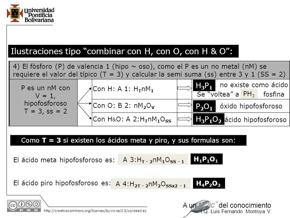 Como T = 3 si existen los ácidos meta y piro, y sus formulas son: