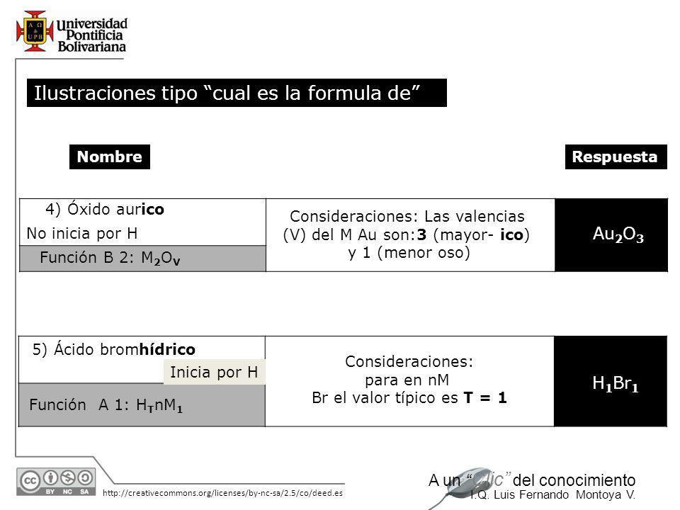 Ilustraciones tipo cual es la formula de