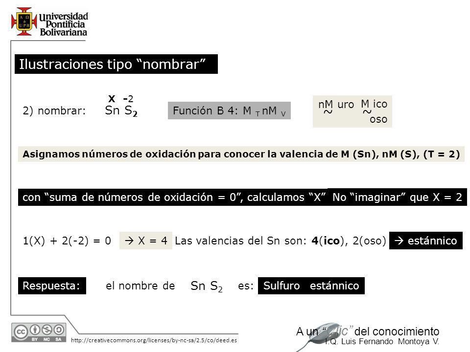 Las valencias del Sn son: 4(ico), 2(oso)
