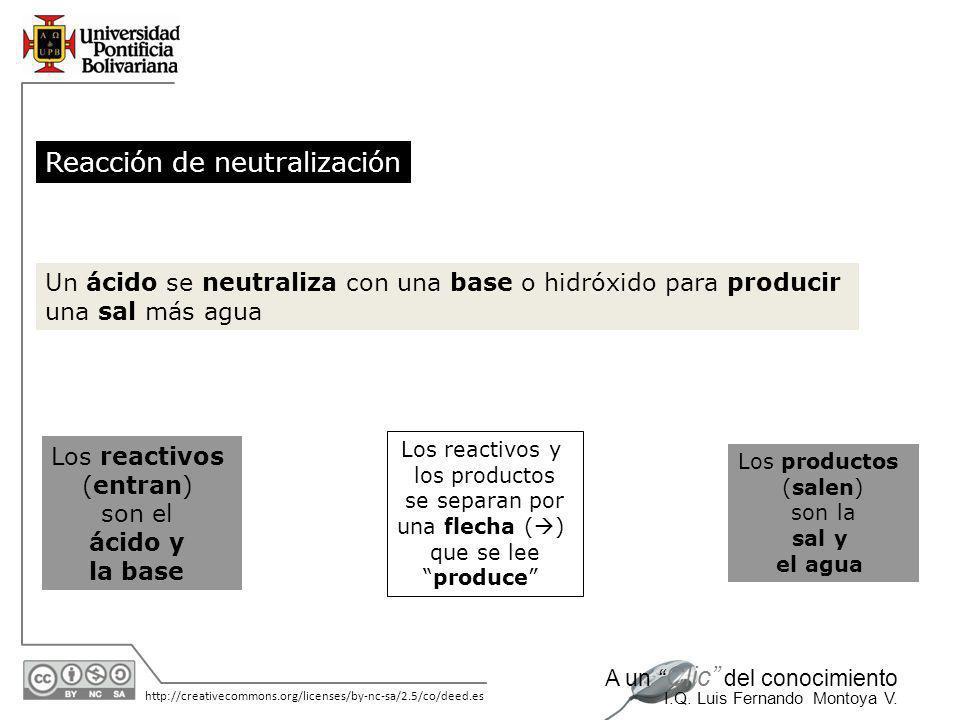 Reacción de neutralización
