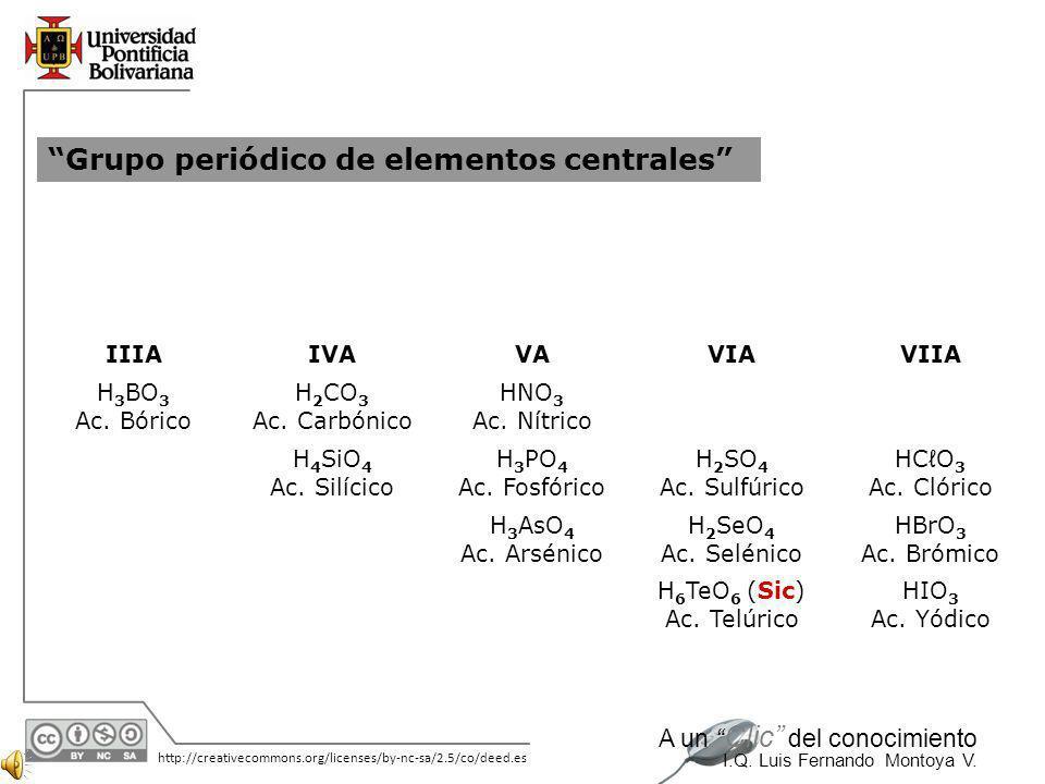 Grupo periódico de elementos centrales