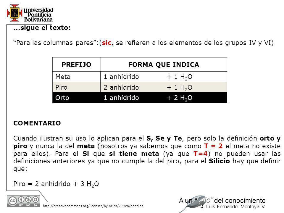 ...sigue el texto: Para las columnas pares :(sic, se refieren a los elementos de los grupos IV y VI)