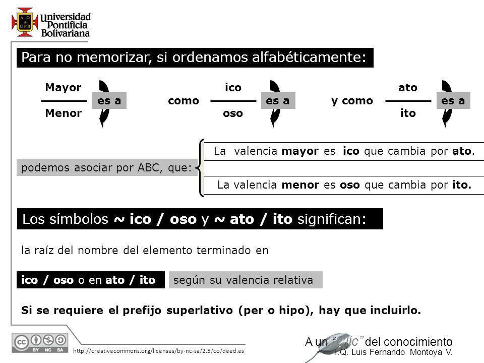 Para no memorizar, si ordenamos alfabéticamente: