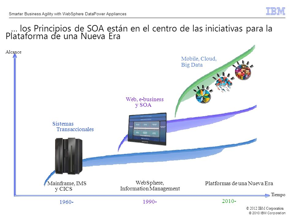 … los Principios de SOA están en el centro de las iniciativas para la