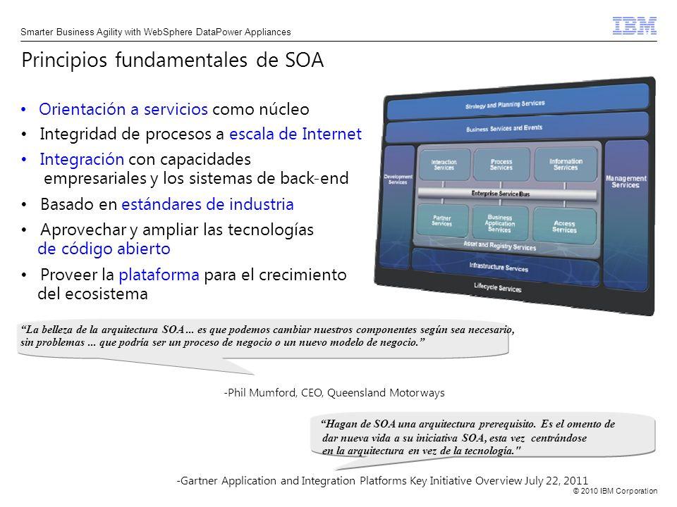 Principios fundamentales de SOA