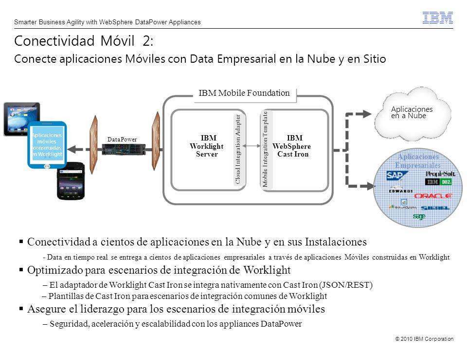 Conectividad Móvil 2: IBM IBM