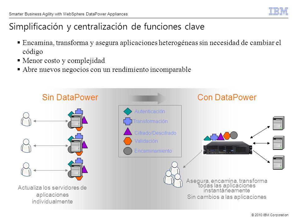 Simplificación y centralización de funciones clave