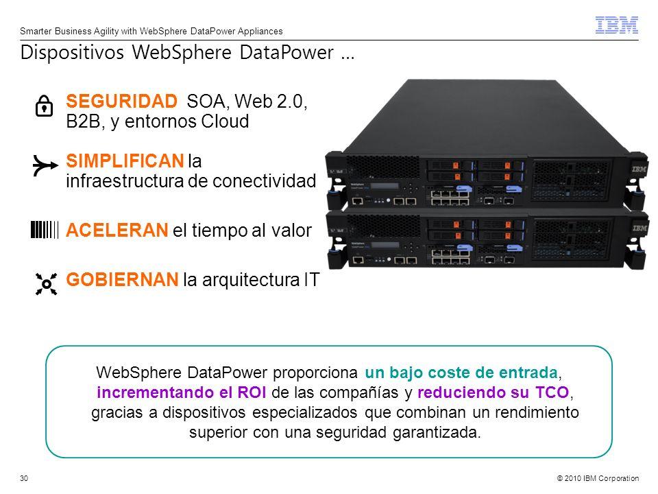 Dispositivos WebSphere DataPower …