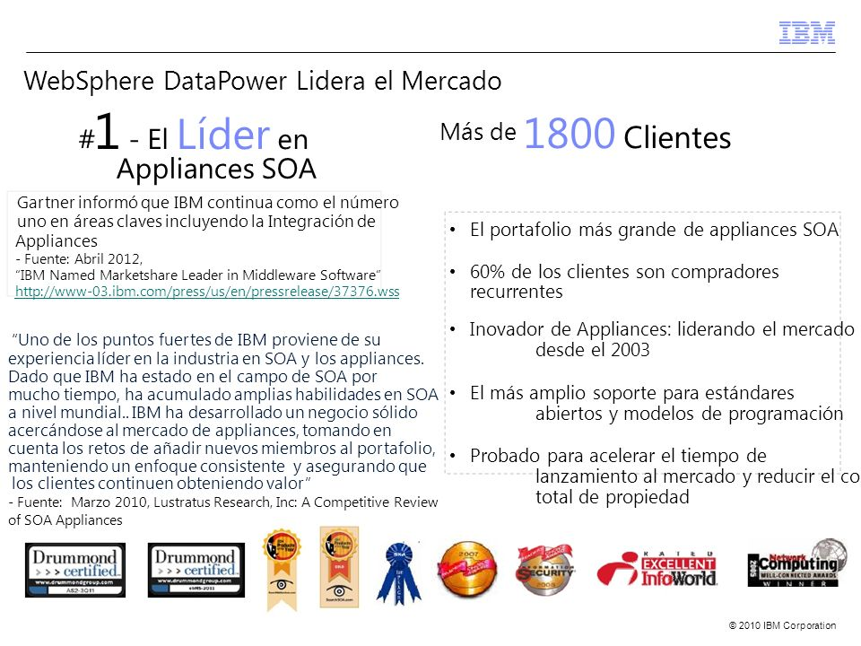 1 - El Líder en 1800 Clientes # WebSphere DataPower Lidera el Mercado
