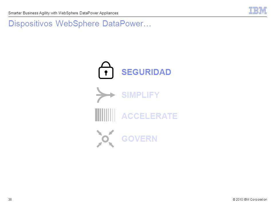 Dispositivos WebSphere DataPower…