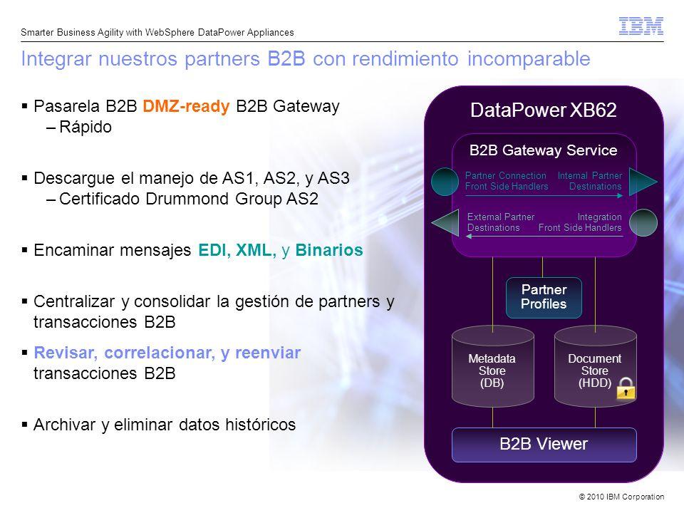 Integrar nuestros partners B2B con rendimiento incomparable