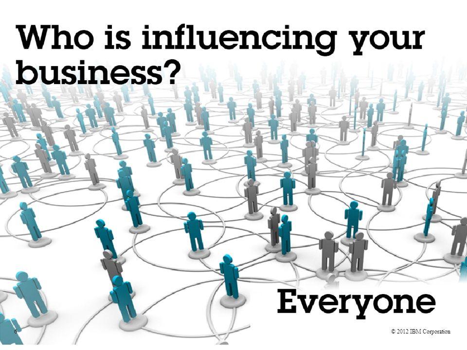 Y, por último, el alcance de los influyentes del negocio está creciendo rápidamente. Más del 70 por ciento de las empresas externalizan una o más de las actividades estratégicas y los consumidores tienen cada vez más control sobre el valor de marca. Y más del 70 por ciento de ellos consultan las redes sociales antes de hacer una compra.
