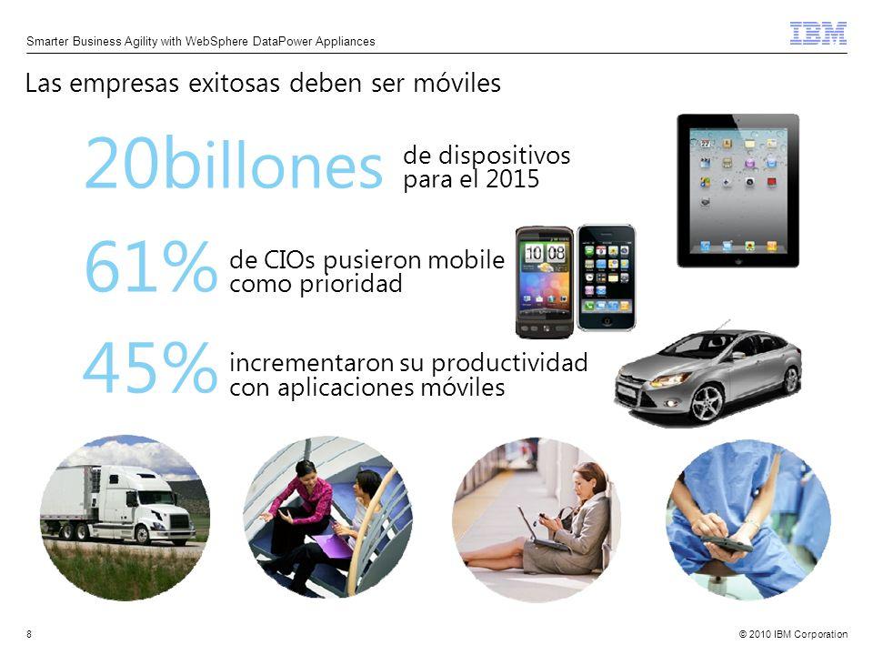 20billones 61% 45% Las empresas exitosas deben ser móviles
