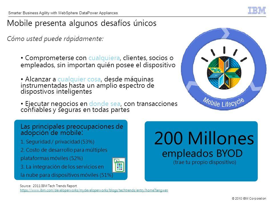 200 Millones Mobile presenta algunos desafíos únicos empleados BYOD