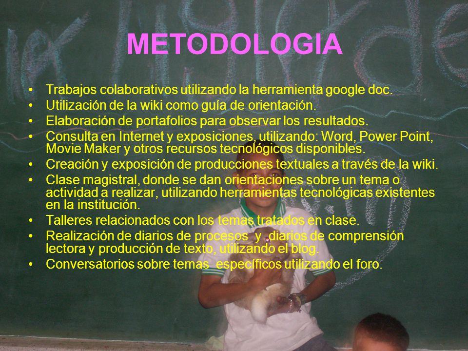METODOLOGIA Trabajos colaborativos utilizando la herramienta google doc. Utilización de la wiki como guía de orientación.