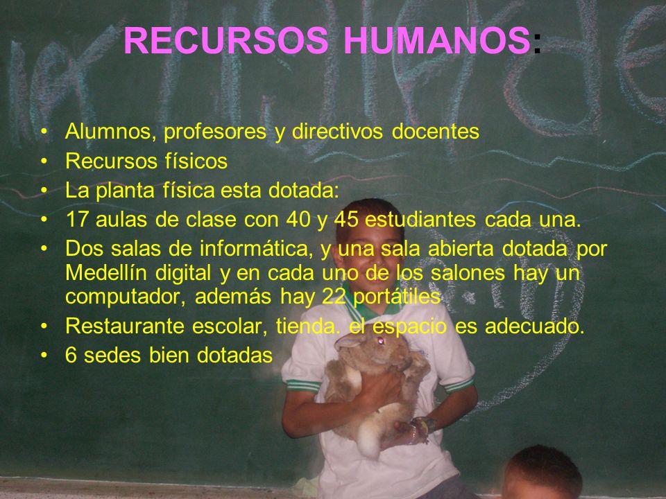 RECURSOS HUMANOS: Alumnos, profesores y directivos docentes