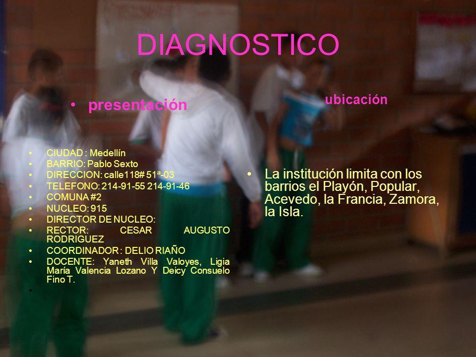 DIAGNOSTICO presentación