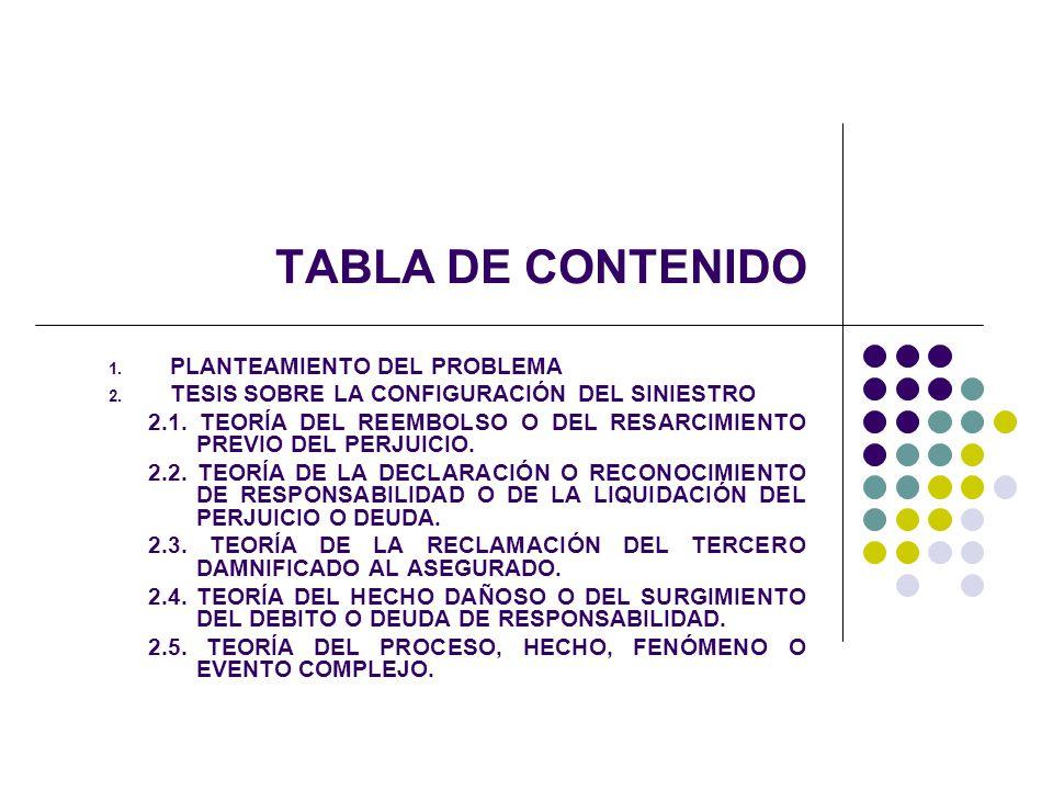 TABLA DE CONTENIDO PLANTEAMIENTO DEL PROBLEMA