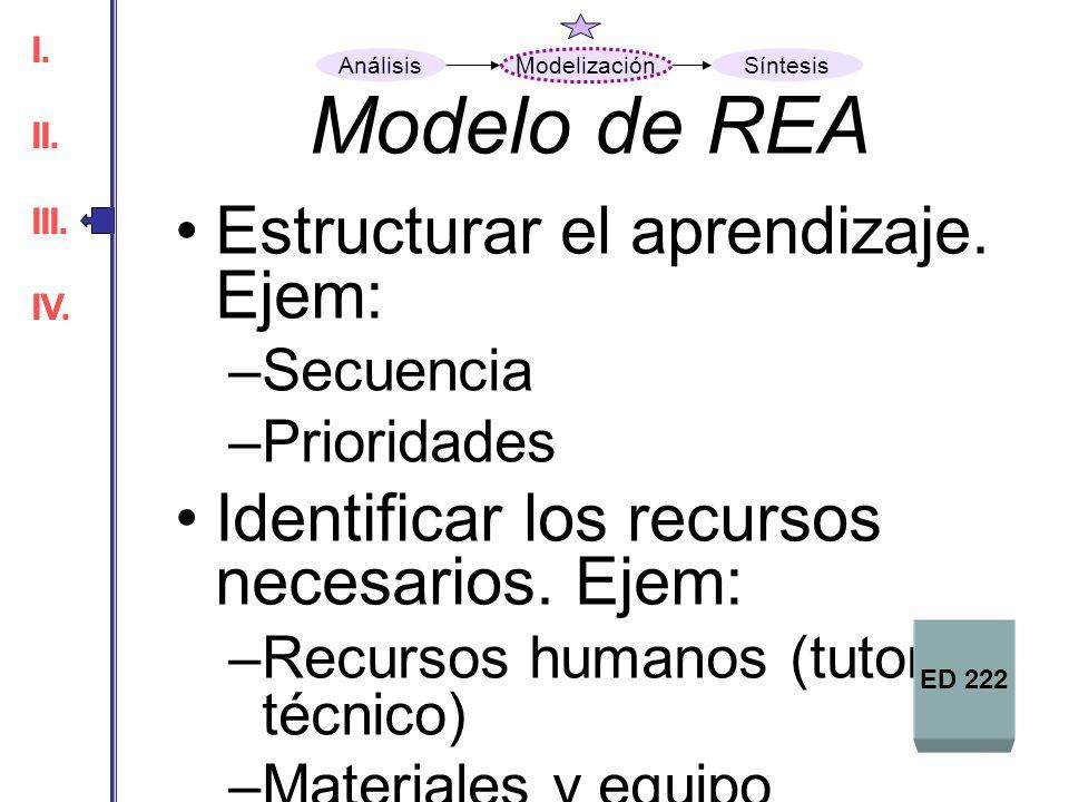 Modelo de REA Estructurar el aprendizaje. Ejem: