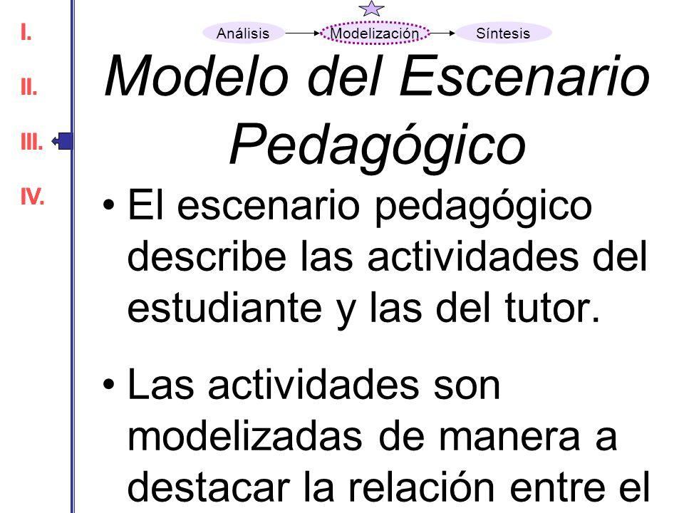 Modelo del Escenario Pedagógico