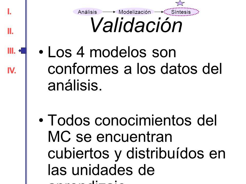 Validación Los 4 modelos son conformes a los datos del análisis.