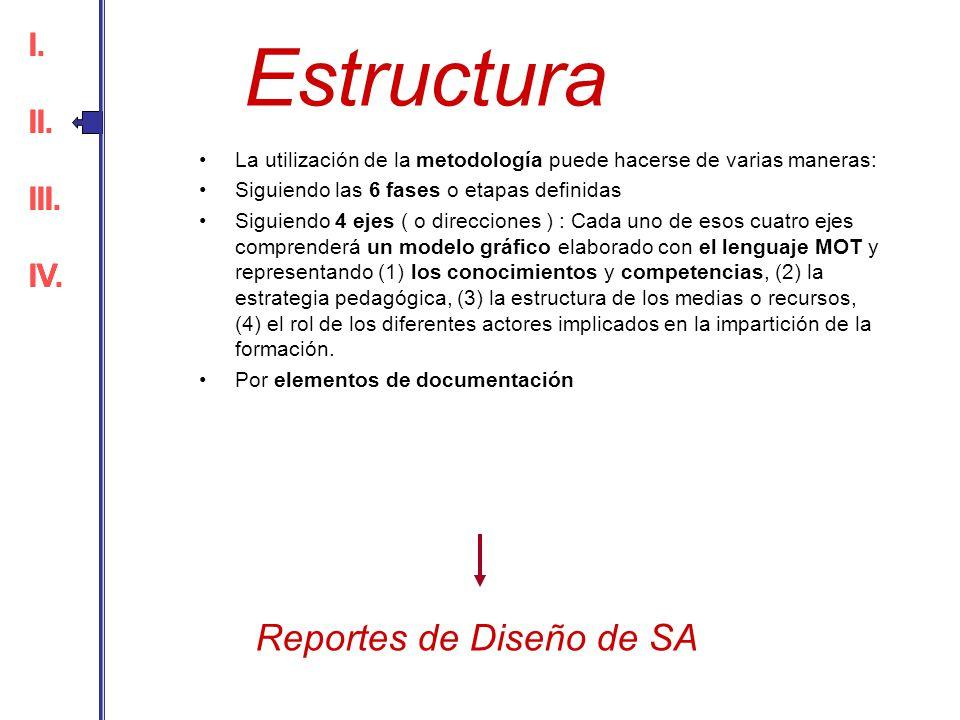 Estructura Reportes de Diseño de SA I. II. III. IV. I. II. III. IV.