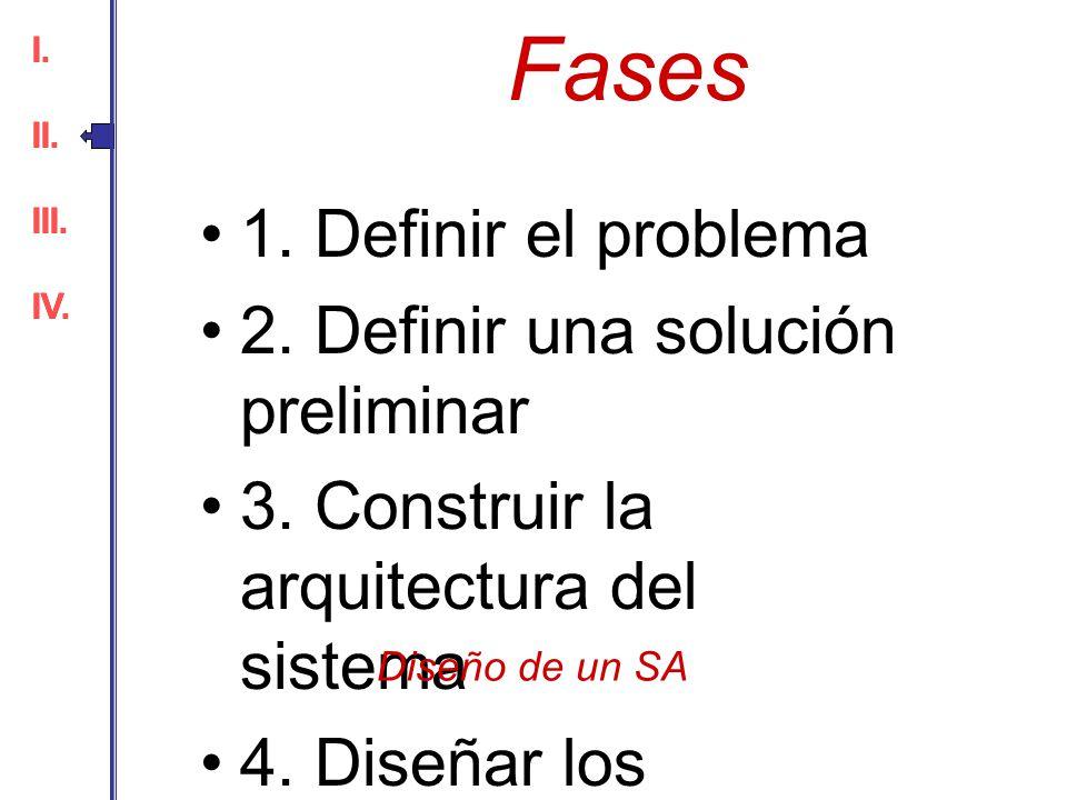Fases 1. Definir el problema 2. Definir una solución preliminar
