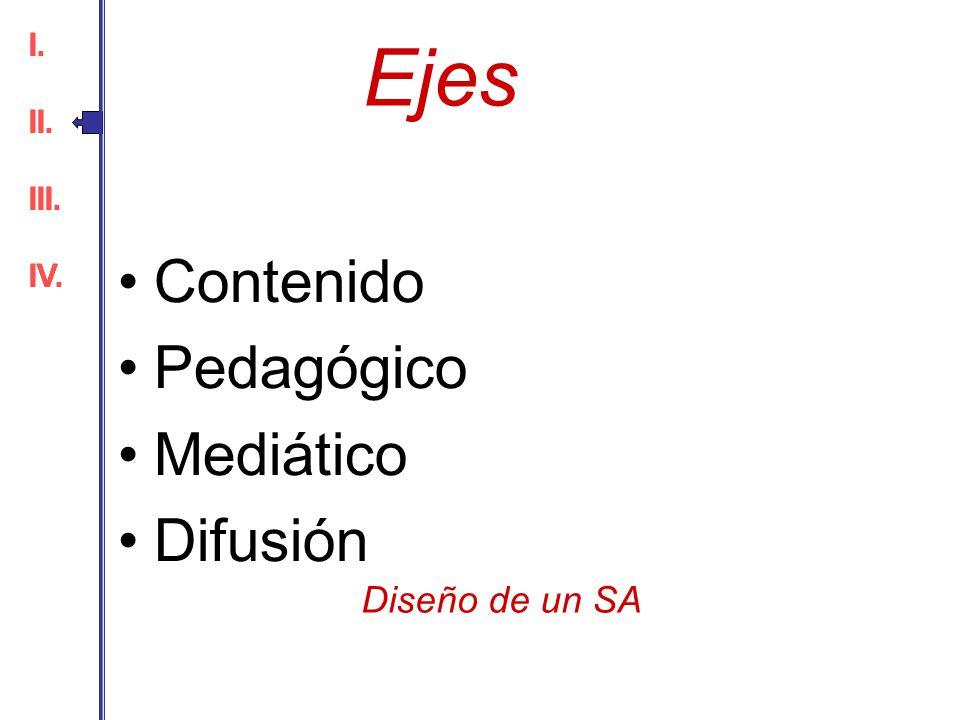 Ejes Contenido Pedagógico Mediático Difusión Diseño de un SA I. II.