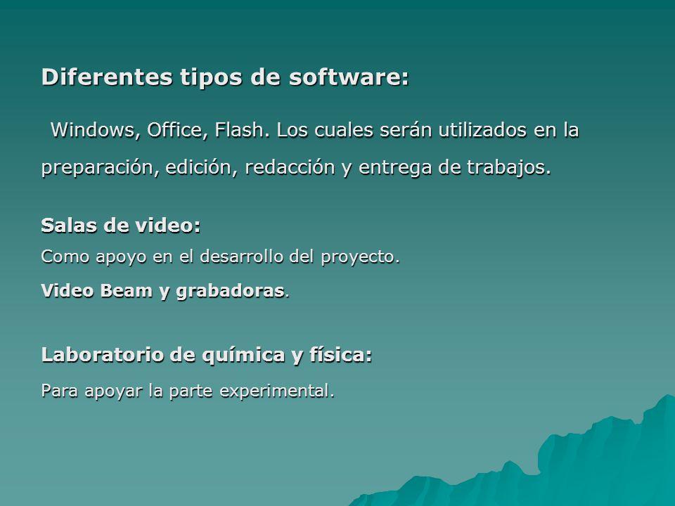 Diferentes tipos de software: