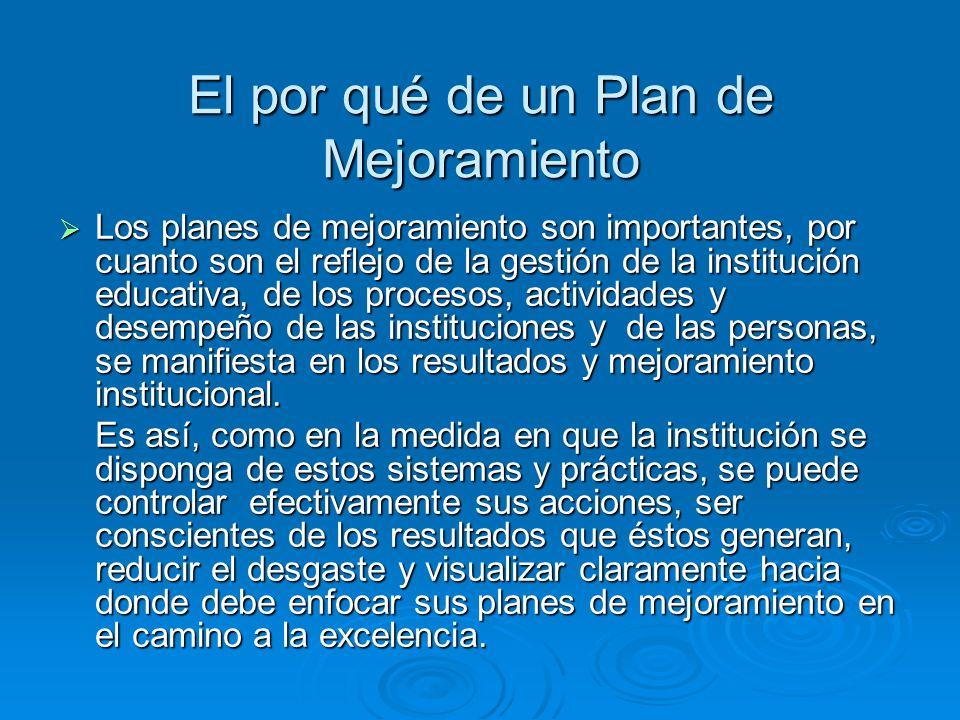 El por qué de un Plan de Mejoramiento