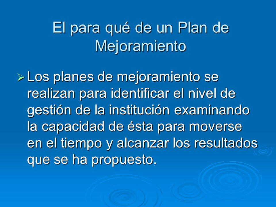 El para qué de un Plan de Mejoramiento
