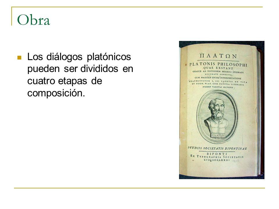 Obra Los diálogos platónicos pueden ser divididos en cuatro etapas de composición.