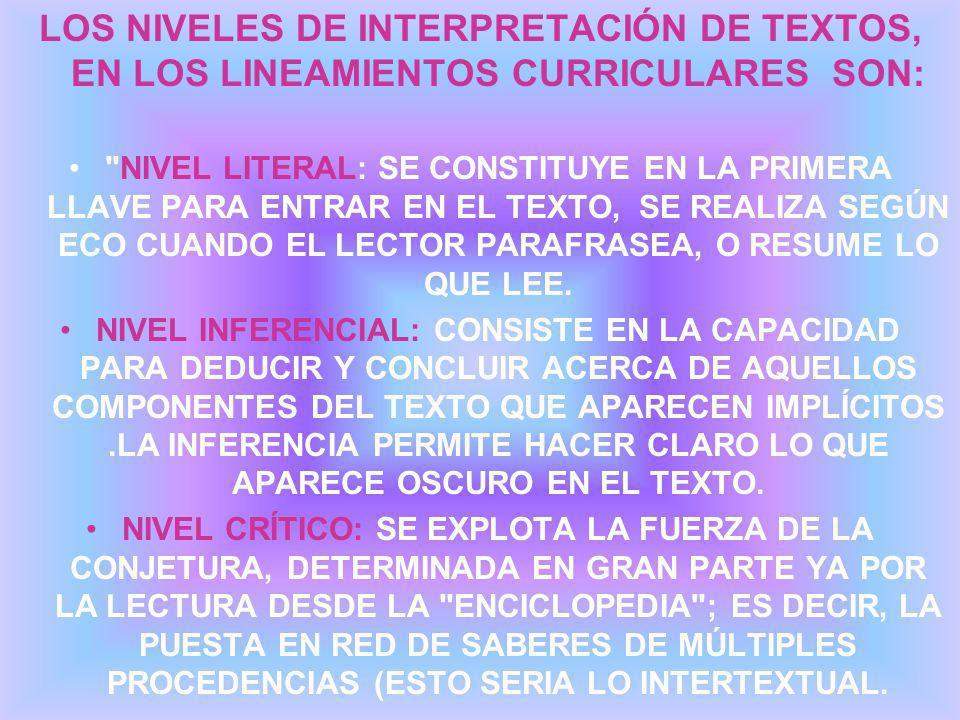 LOS NIVELES DE INTERPRETACIÓN DE TEXTOS, EN LOS LINEAMIENTOS CURRICULARES SON:
