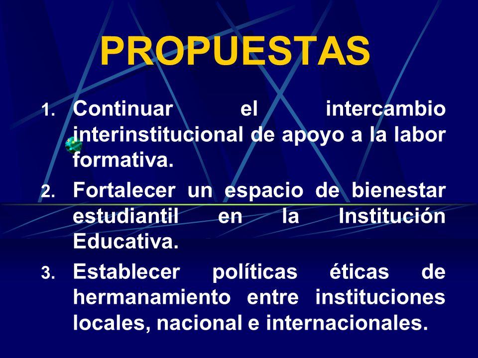 PROPUESTAS Continuar el intercambio interinstitucional de apoyo a la labor formativa.