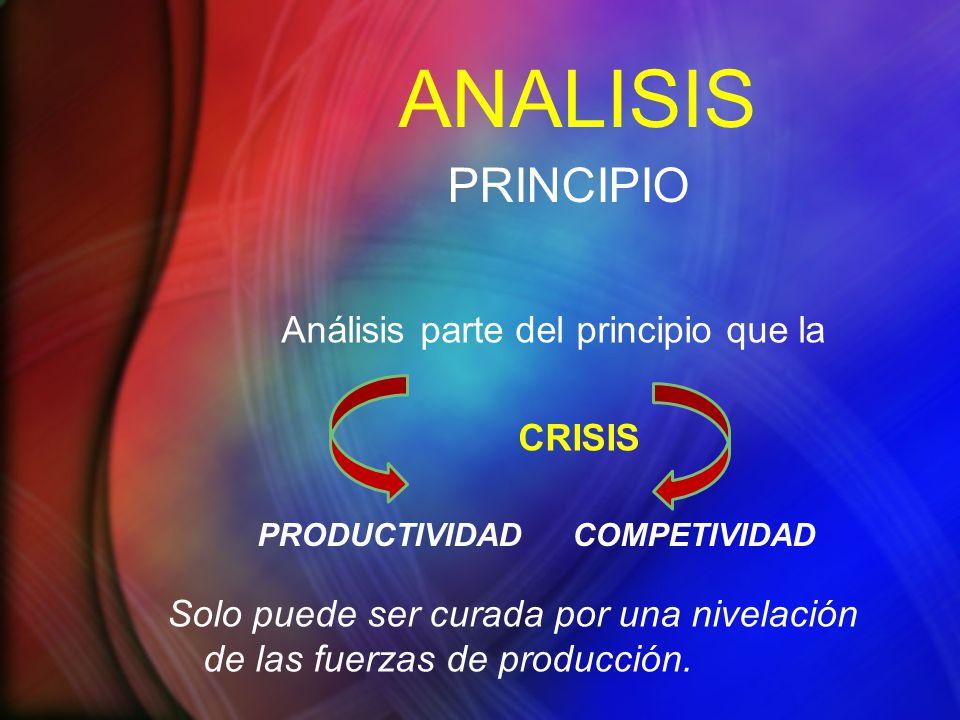 ANALISIS PRINCIPIO Análisis parte del principio que la CRISIS Solo puede ser curada por una nivelación de las fuerzas de producción.