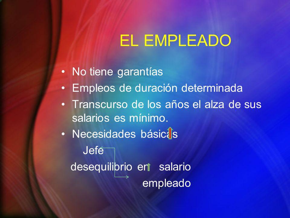 EL EMPLEADO No tiene garantías Empleos de duración determinada