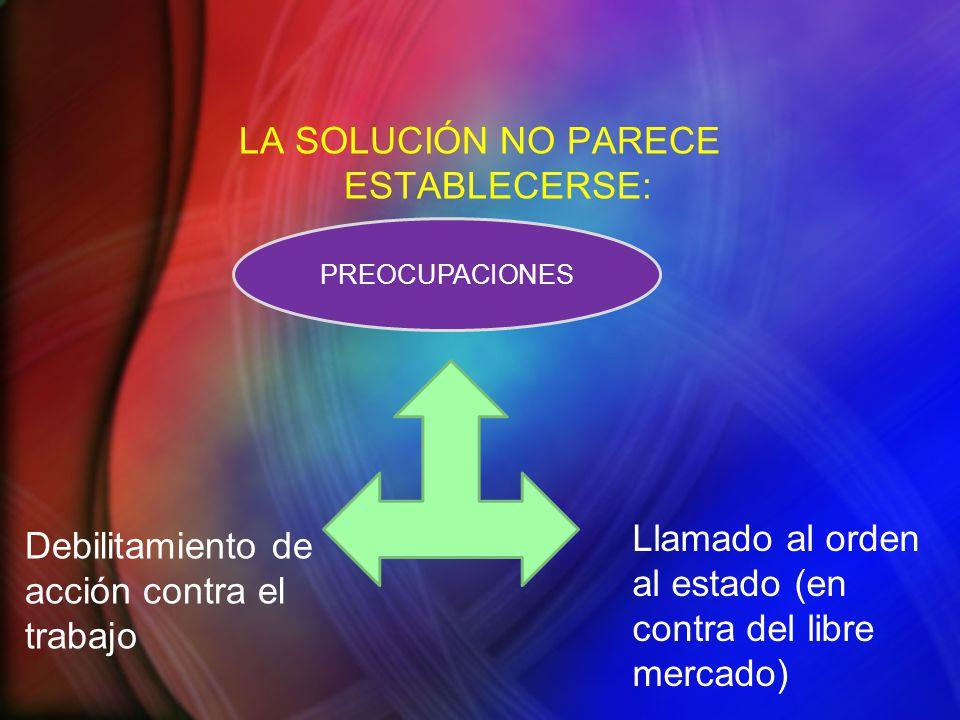 LA SOLUCIÓN NO PARECE ESTABLECERSE: