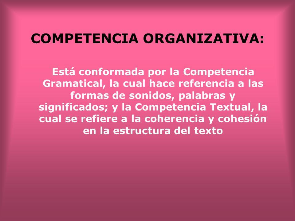COMPETENCIA ORGANIZATIVA: