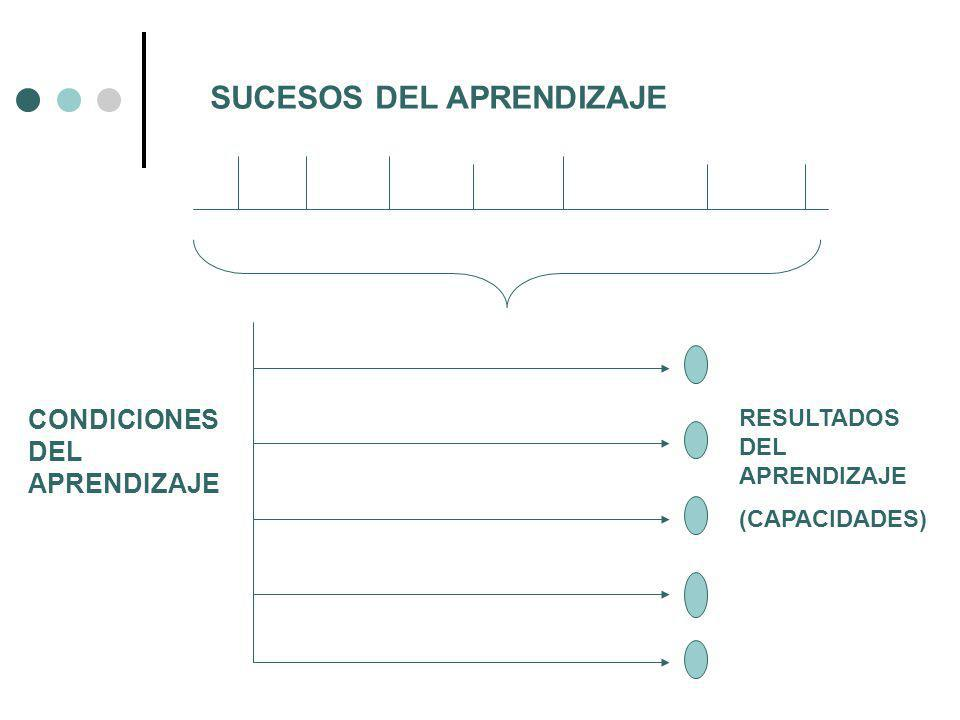 SUCESOS DEL APRENDIZAJE