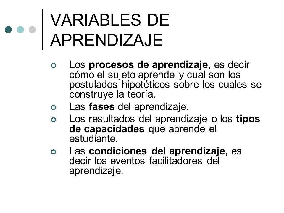 VARIABLES DE APRENDIZAJE