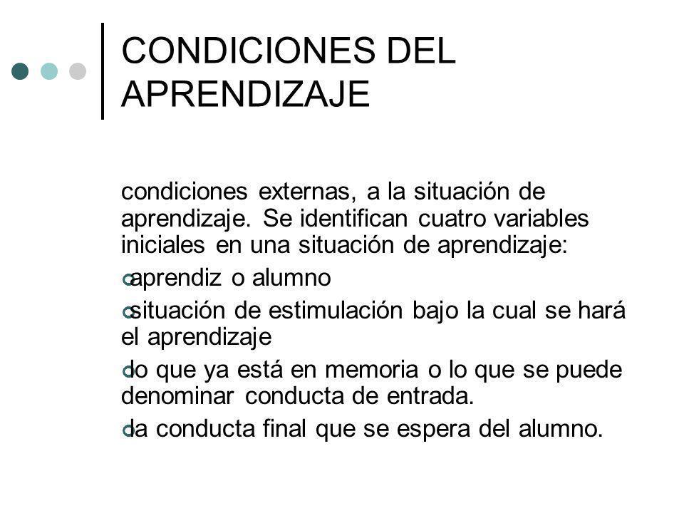 CONDICIONES DEL APRENDIZAJE