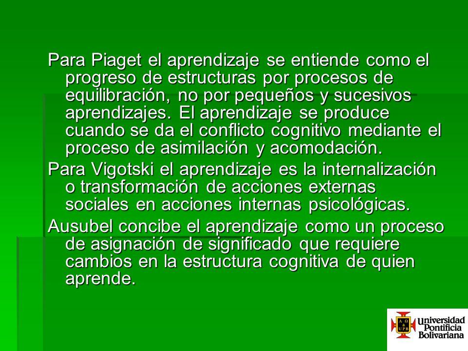 Para Piaget el aprendizaje se entiende como el progreso de estructuras por procesos de equilibración, no por pequeños y sucesivos aprendizajes. El aprendizaje se produce cuando se da el conflicto cognitivo mediante el proceso de asimilación y acomodación.