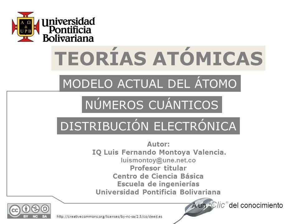TEORÍAS ATÓMICAS MODELO ACTUAL DEL ÁTOMO NÚMEROS CUÁNTICOS