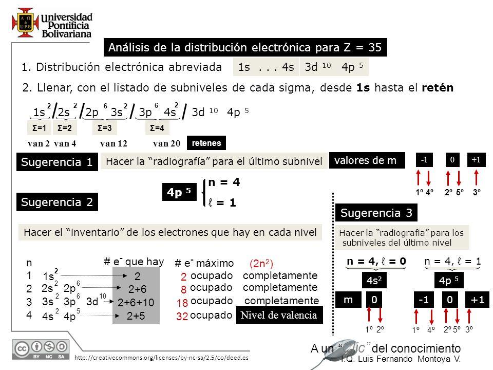 1. Distribución electrónica abreviada